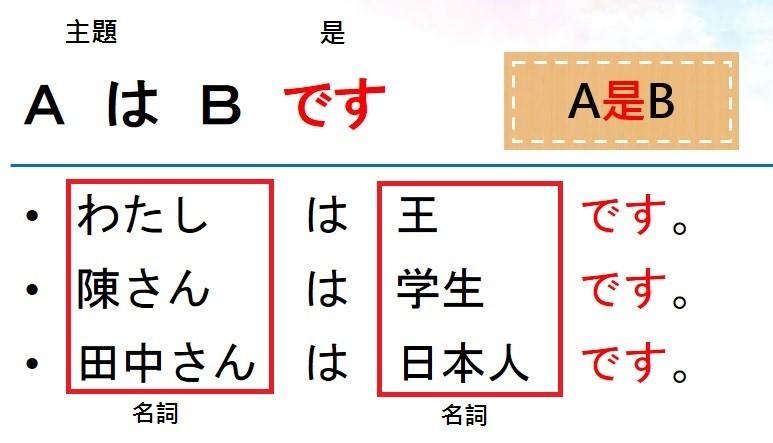 AはBです